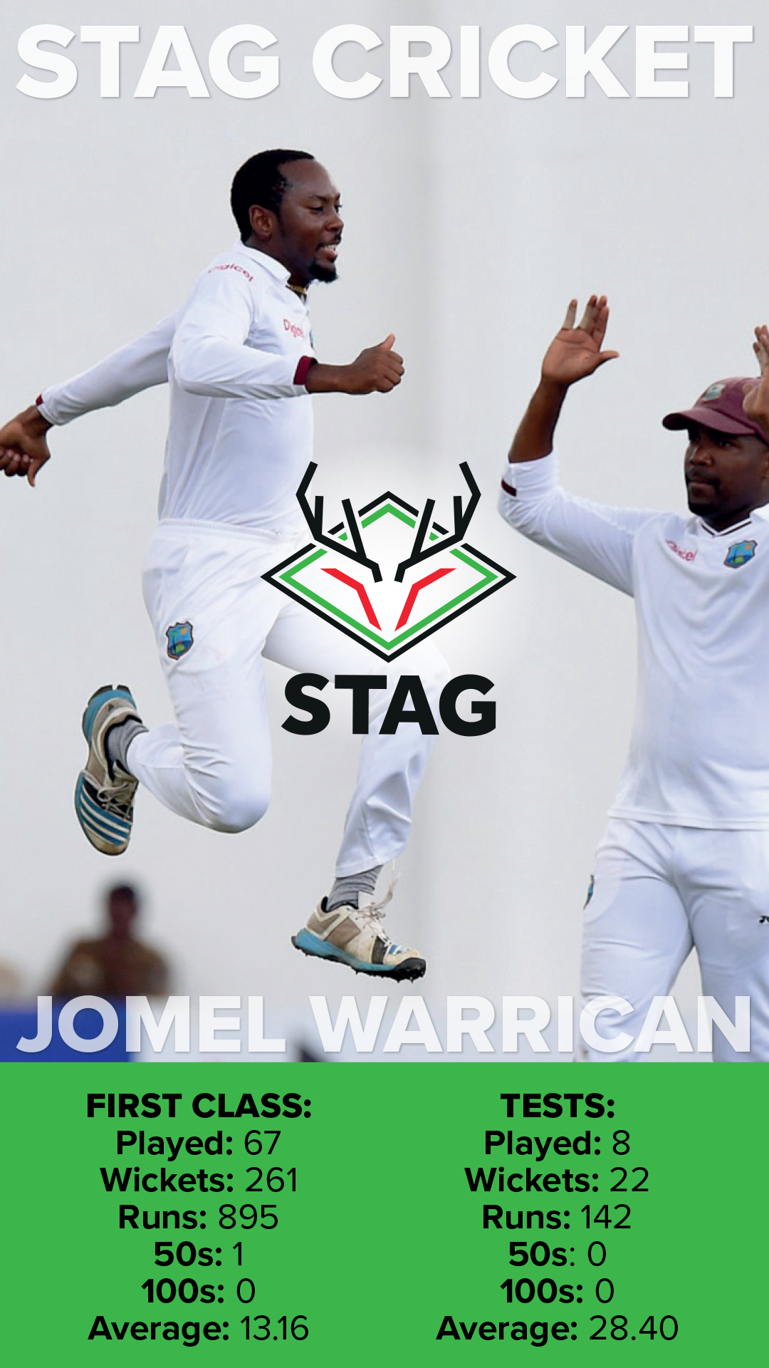 Cricketer and Stag Ambassador Jomel Warrican Player Profile